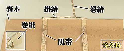 茶道具 名称 巻緒 巻紙 表木 風帯 掛緒